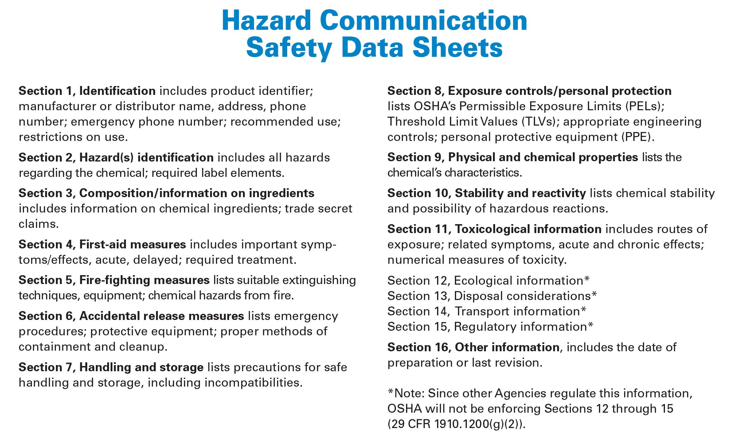 A handy guide to osha 39 s new hazcom standard gallaway for Osha sds template